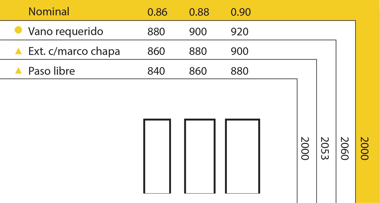Pta Chapa Simple Eco 10 Tab Ciega C/refuerzo 0.85 Der
