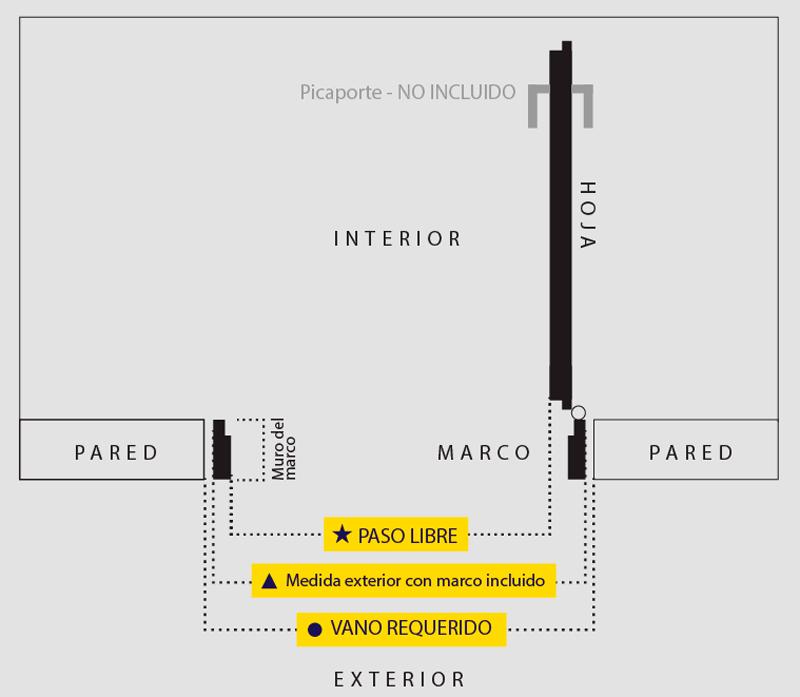 PLANO_tecnico_terminomicasa_puertas