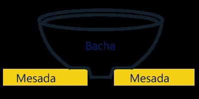 Bacha_de_apoyar_terminomicasa-com