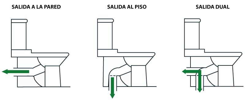 Descargas_terminomicasa.com_sanitarios_monaco