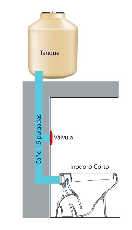 Valvula de inodoro deca hydra clean for Valvula descarga inodoro